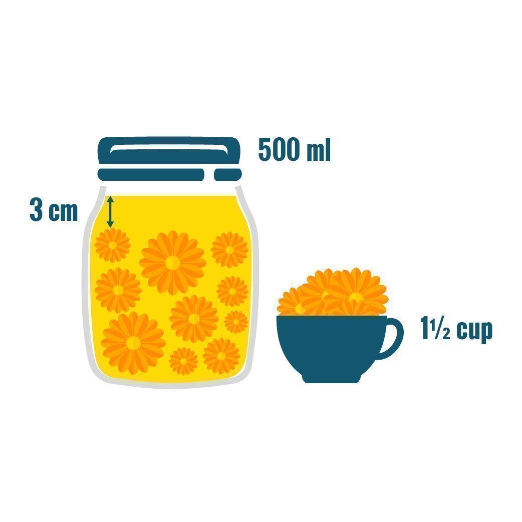 Gib die Blüten und das Öl in ein Gefäß