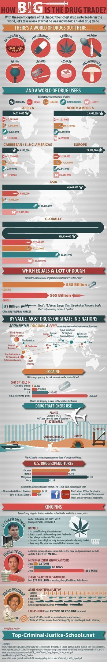 How Big Is The Drug Trade?
