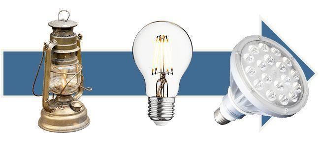 Eine Kurze Geschichte Der LEDs