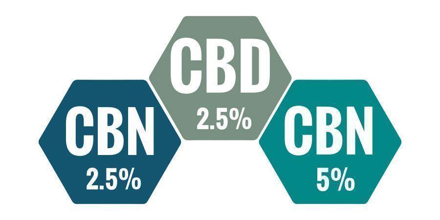 Welche CBN-Öl-Konzentration Ist Am Besten?