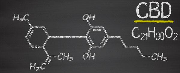 Struttura chimica CBD