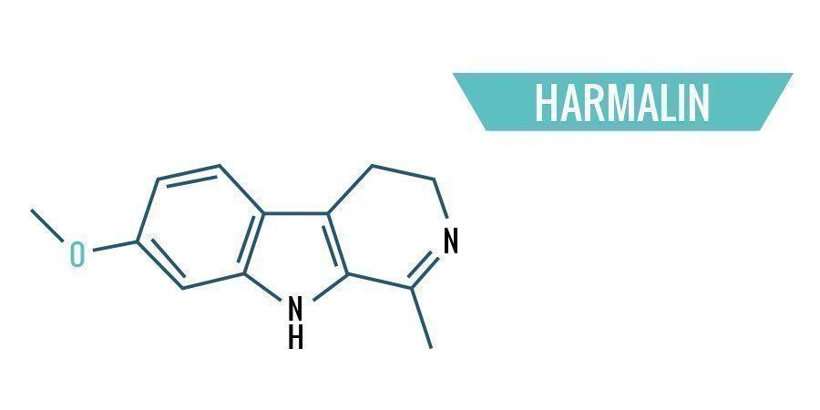 Harmalin