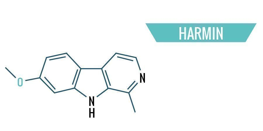 Harmin