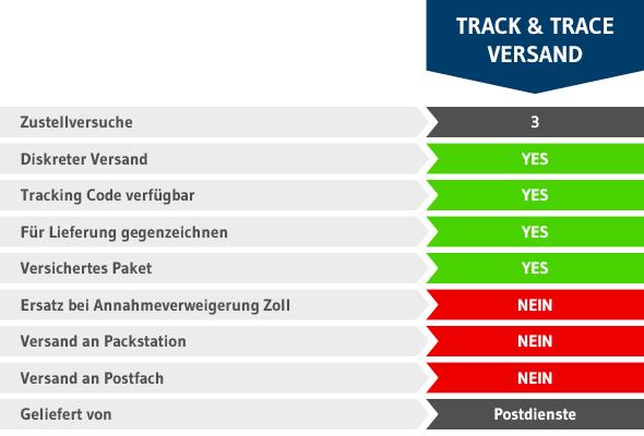 Standardversand VS UPS Track & Trace