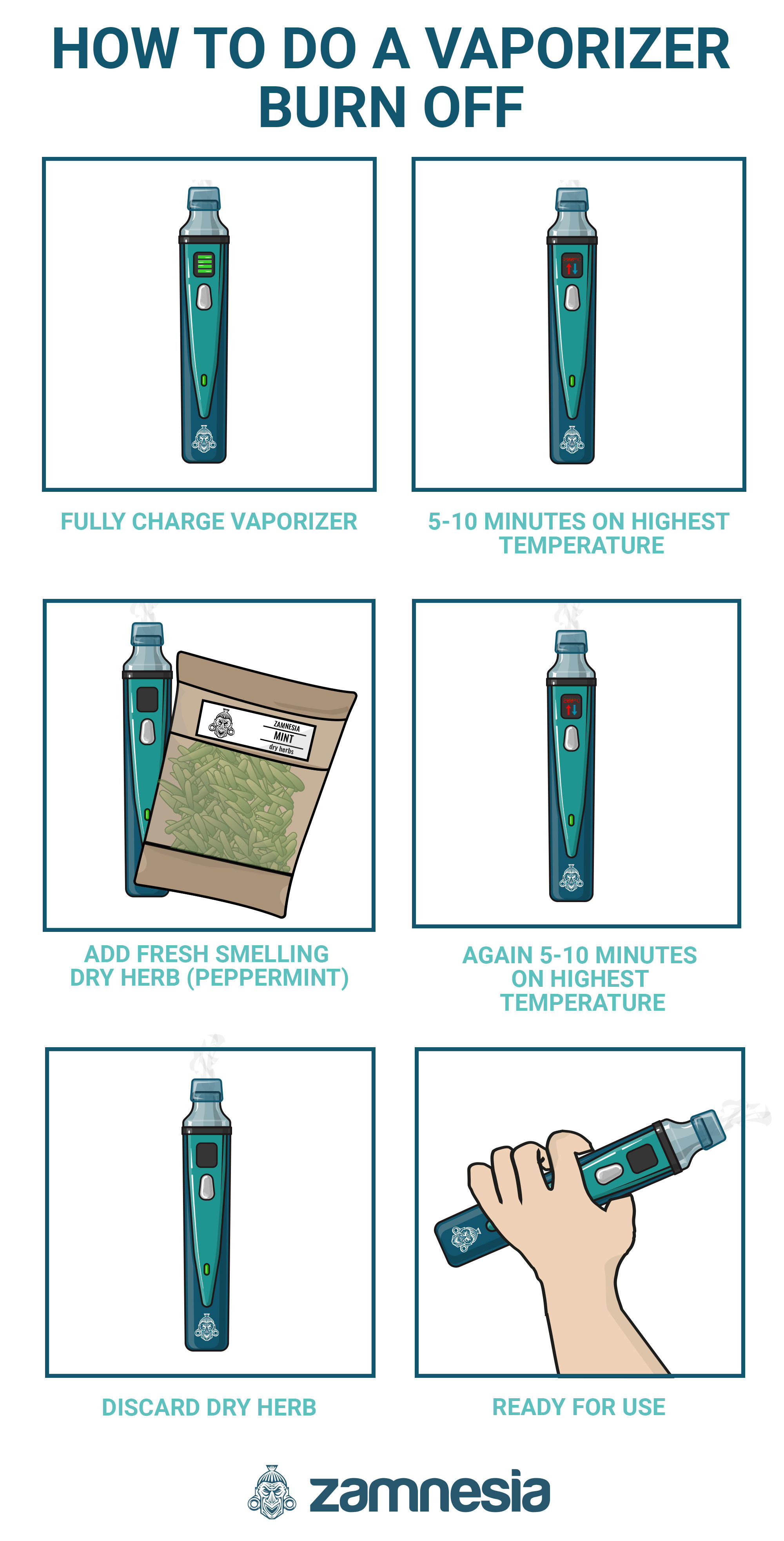 How To Do A Vaporizer Burn Off Infographic